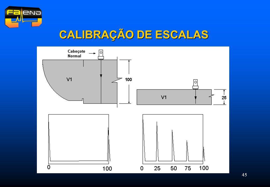 45 CALIBRAÇÃO DE ESCALAS