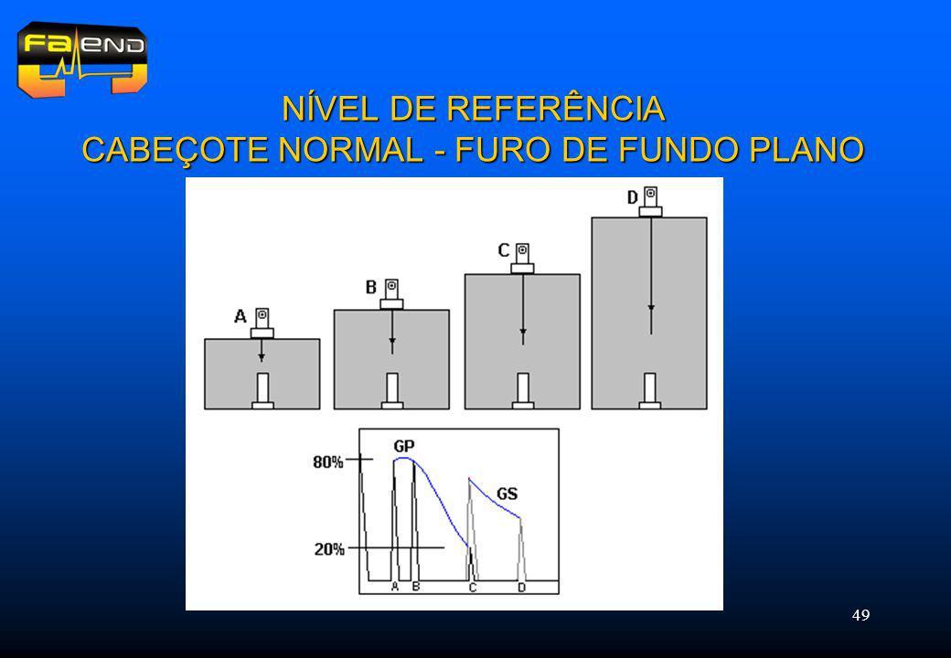 49 NÍVEL DE REFERÊNCIA CABEÇOTE NORMAL - FURO DE FUNDO PLANO