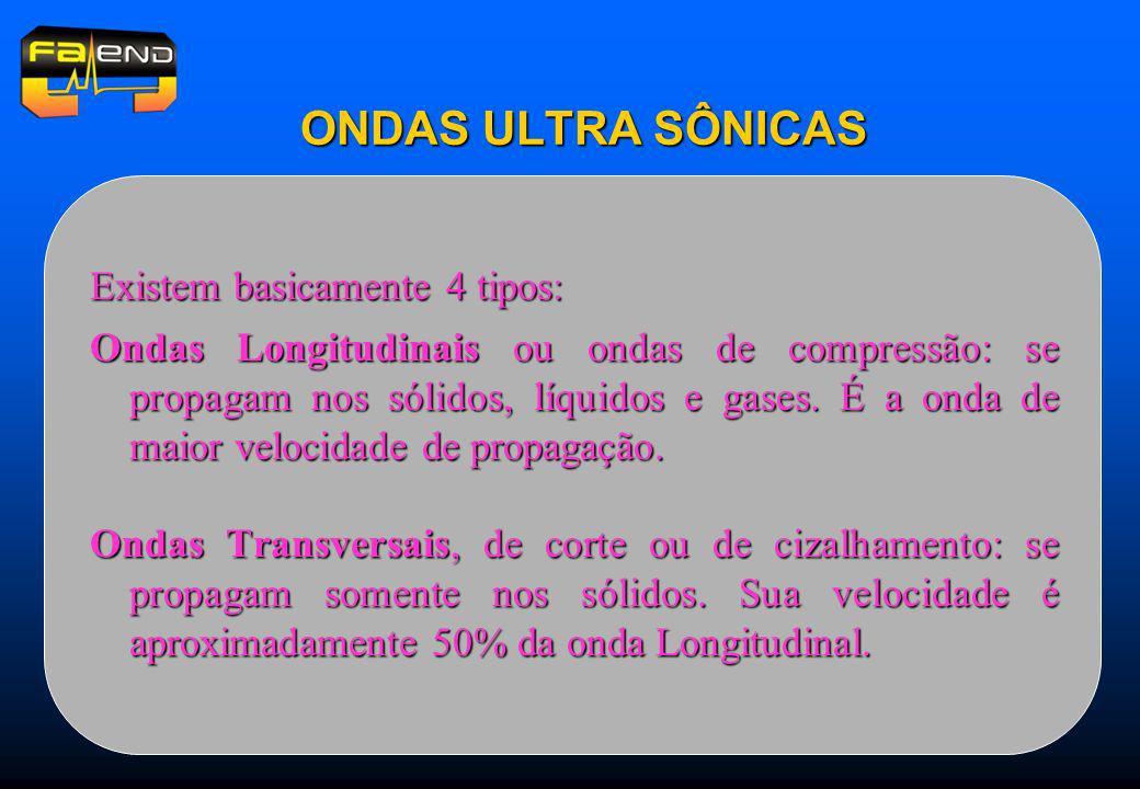 5 ONDAS ULTRA SÔNICAS Existem basicamente 4 tipos: Ondas Longitudinais ou ondas de compressão: se propagam nos sólidos, líquidos e gases.