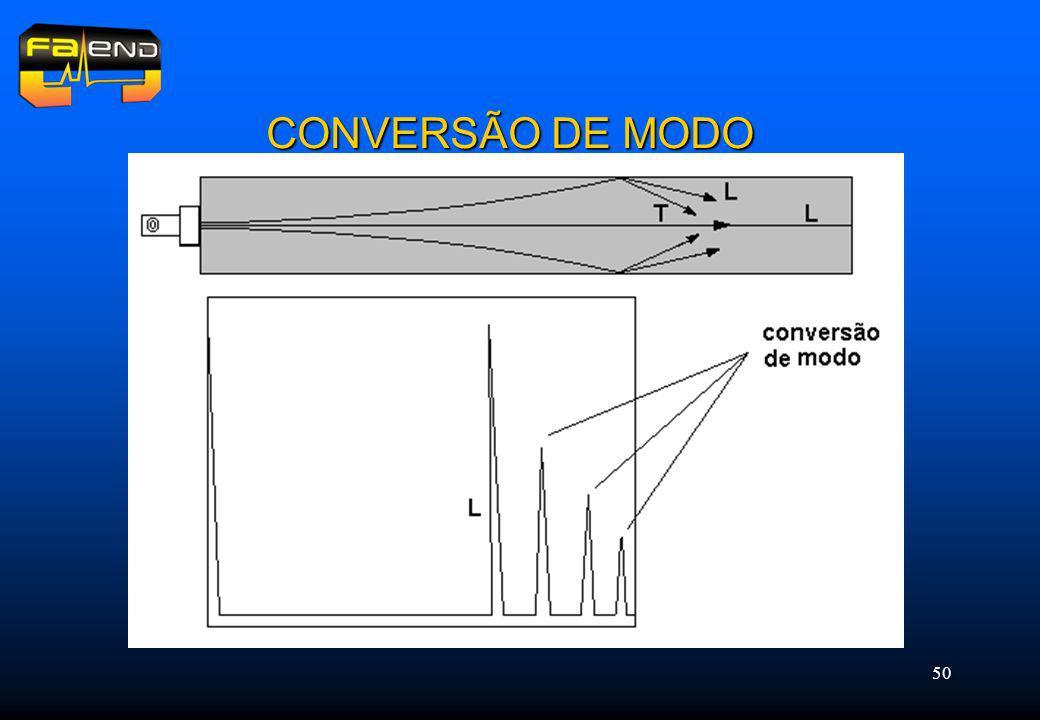50 CONVERSÃO DE MODO