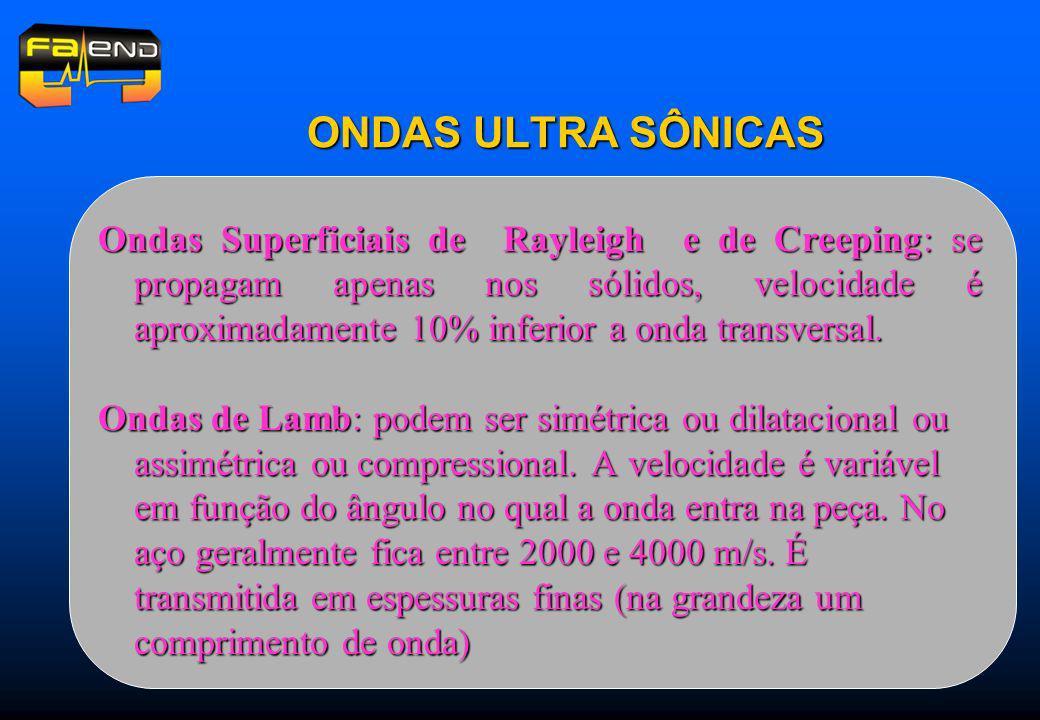 6 ONDAS ULTRA SÔNICAS Ondas Superficiais de Rayleigh e de Creeping: se propagam apenas nos sólidos, velocidade é aproximadamente 10% inferior a onda transversal.