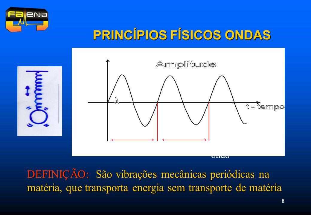 8 PRINCÍPIOS FÍSICOS ONDAS - Lambda: Comprimento da onda A DEFINIÇÃO: São vibrações mecânicas periódicas na matéria, que transporta energia sem transporte de matéria
