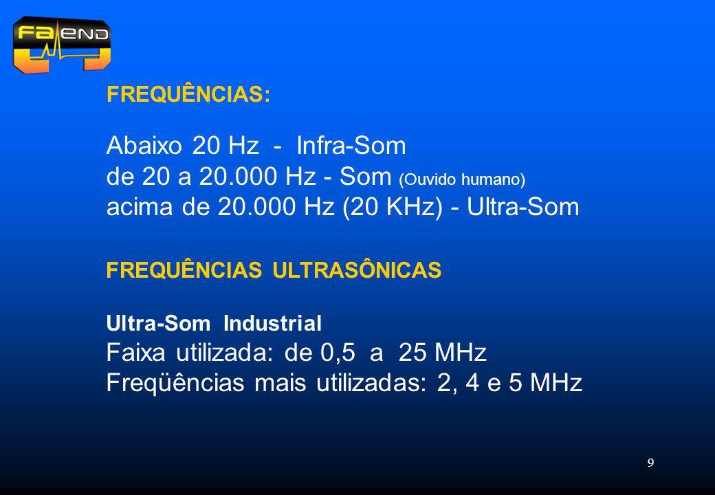 9 FREQUÊNCIAS: Abaixo 20 Hz - Infra-Som de 20 a 20.000 Hz - Som (Ouvido humano) acima de 20.000 Hz (20 KHz) - Ultra-Som FREQUÊNCIAS ULTRASÔNICAS Ultra-Som Industrial Faixa utilizada: de 0,5 a 25 MHz Freqüências mais utilizadas: 2, 4 e 5 MHz