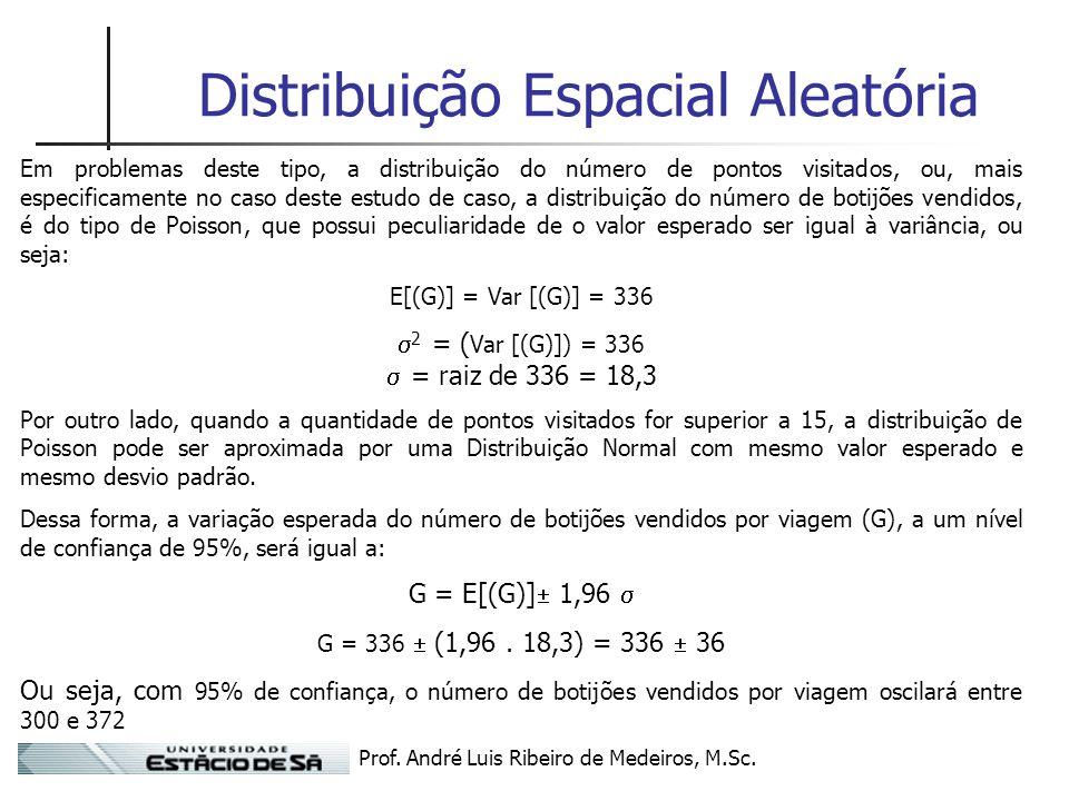 Prof. André Luis Ribeiro de Medeiros, M.Sc. Distribuição Espacial Aleatória Em problemas deste tipo, a distribuição do número de pontos visitados, ou,
