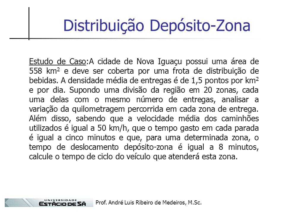Prof. André Luis Ribeiro de Medeiros, M.Sc. Distribuição Depósito-Zona Estudo de Caso:A cidade de Nova Iguaçu possui uma área de 558 km 2 e deve ser c