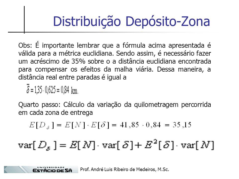Prof. André Luis Ribeiro de Medeiros, M.Sc. Distribuição Depósito-Zona Obs: É importante lembrar que a fórmula acima apresentada é válida para a métri