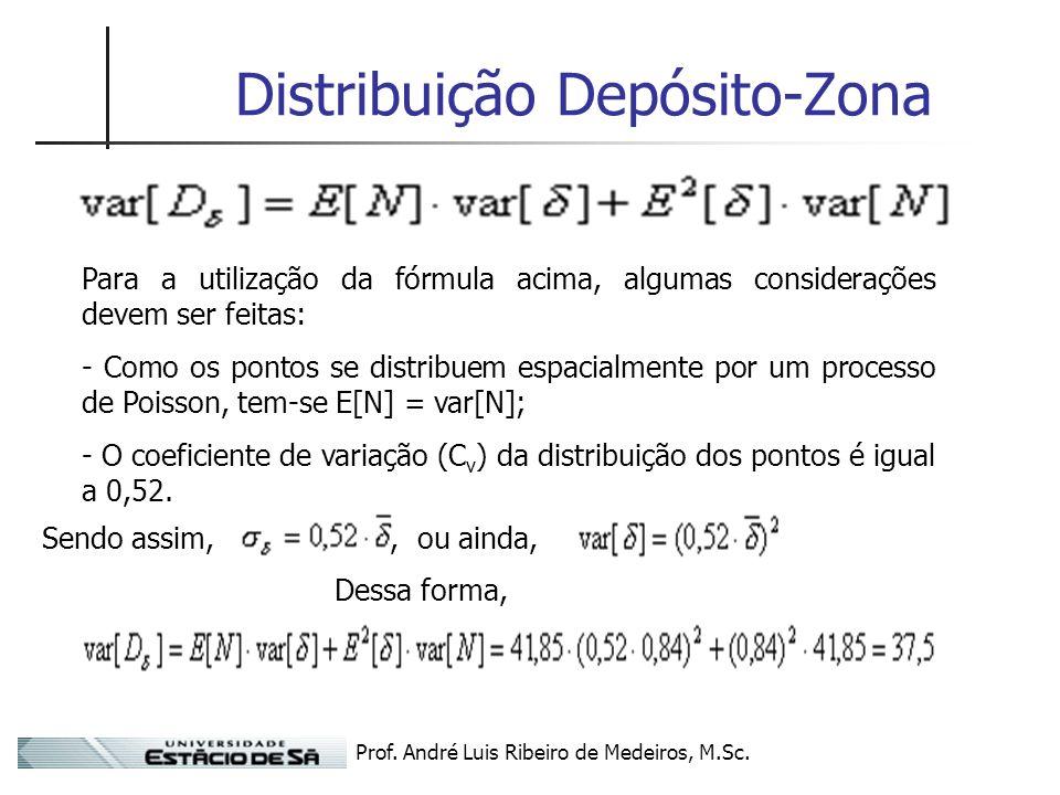 Prof. André Luis Ribeiro de Medeiros, M.Sc. Distribuição Depósito-Zona Para a utilização da fórmula acima, algumas considerações devem ser feitas: - C
