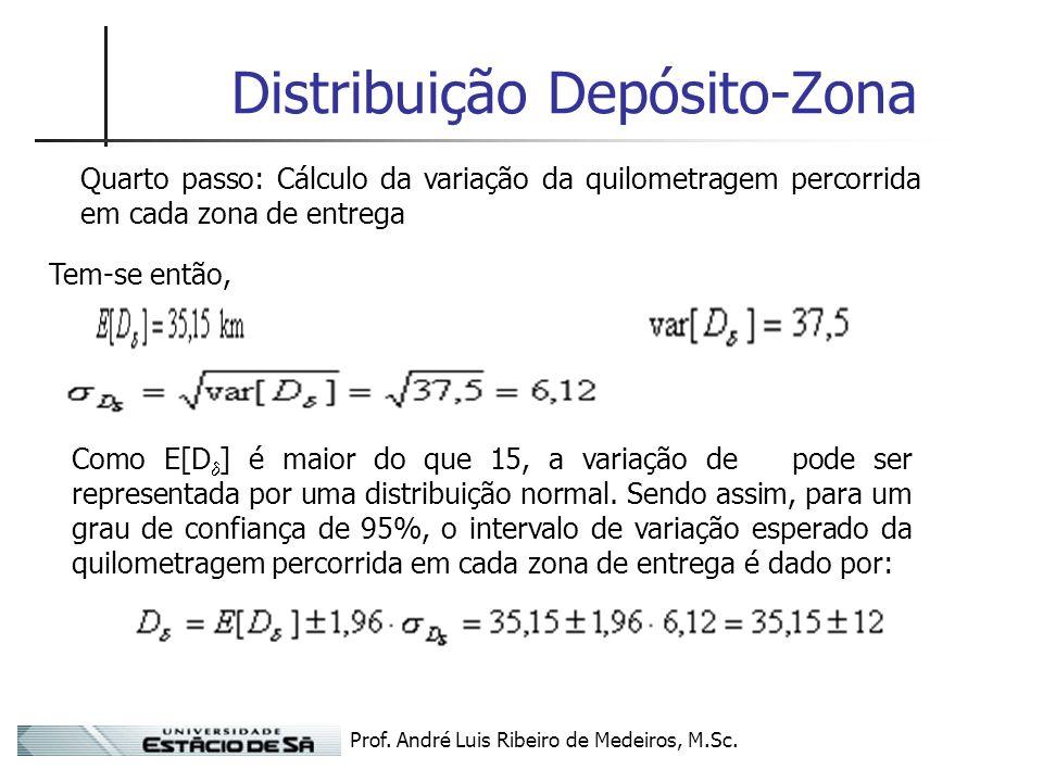 Prof. André Luis Ribeiro de Medeiros, M.Sc. Distribuição Depósito-Zona Tem-se então, Quarto passo: Cálculo da variação da quilometragem percorrida em