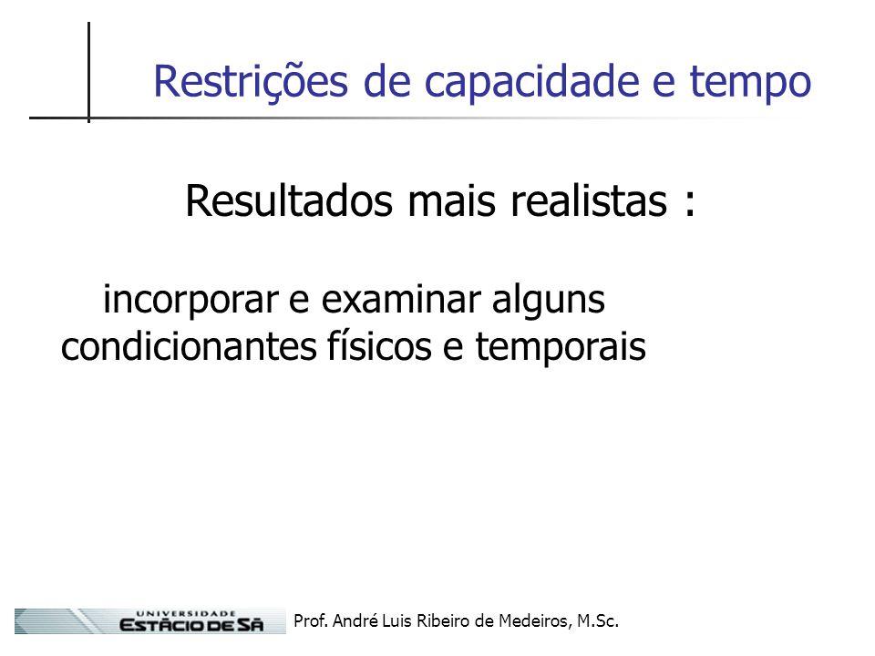 Prof. André Luis Ribeiro de Medeiros, M.Sc. Restrições de capacidade e tempo Resultados mais realistas : incorporar e examinar alguns condicionantes f