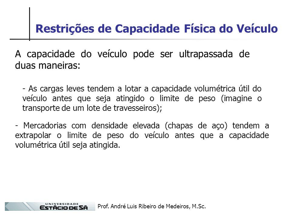 Prof. André Luis Ribeiro de Medeiros, M.Sc. Restrições de Capacidade Física do Veículo A capacidade do veículo pode ser ultrapassada de duas maneiras: