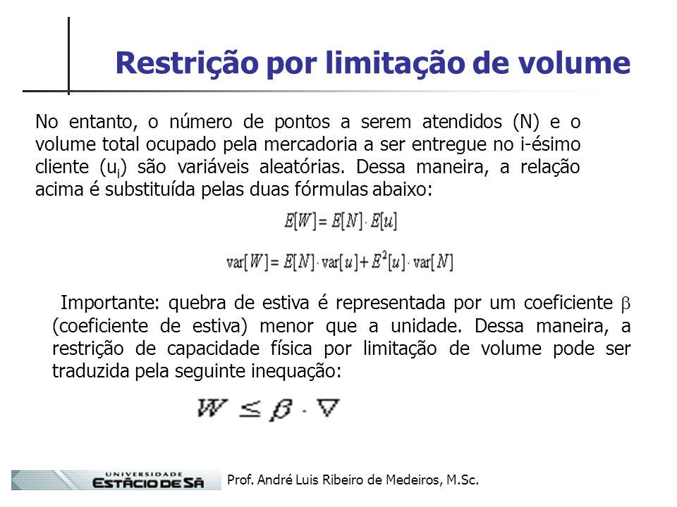 Prof. André Luis Ribeiro de Medeiros, M.Sc. Restrição por limitação de volume No entanto, o número de pontos a serem atendidos (N) e o volume total oc