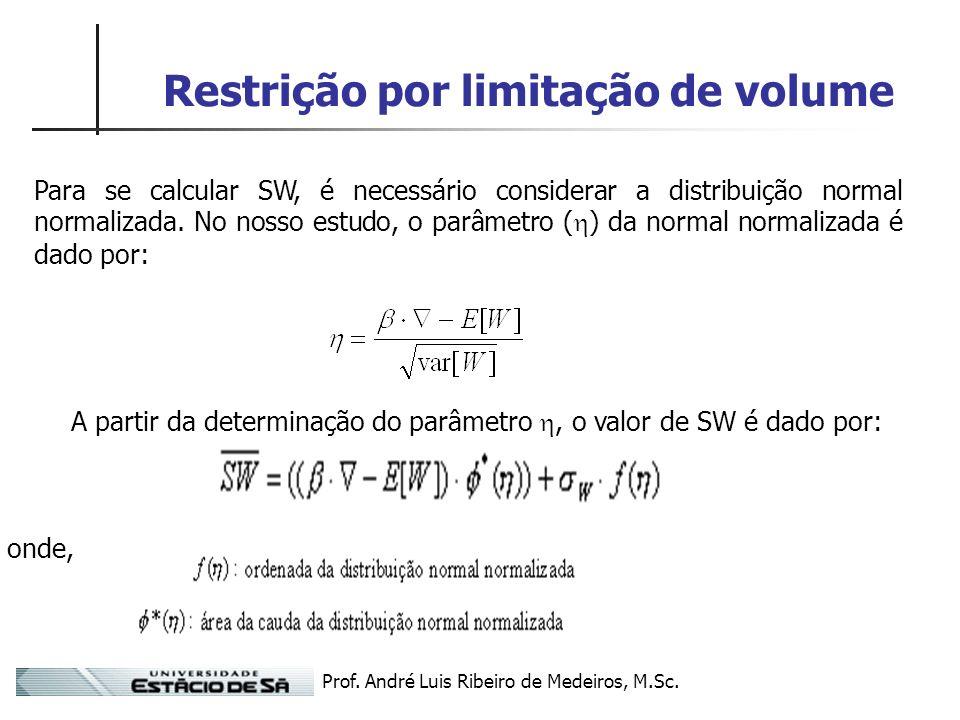 Prof. André Luis Ribeiro de Medeiros, M.Sc. Restrição por limitação de volume Para se calcular SW, é necessário considerar a distribuição normal norma