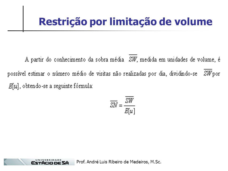 Prof. André Luis Ribeiro de Medeiros, M.Sc. Restrição por limitação de volume