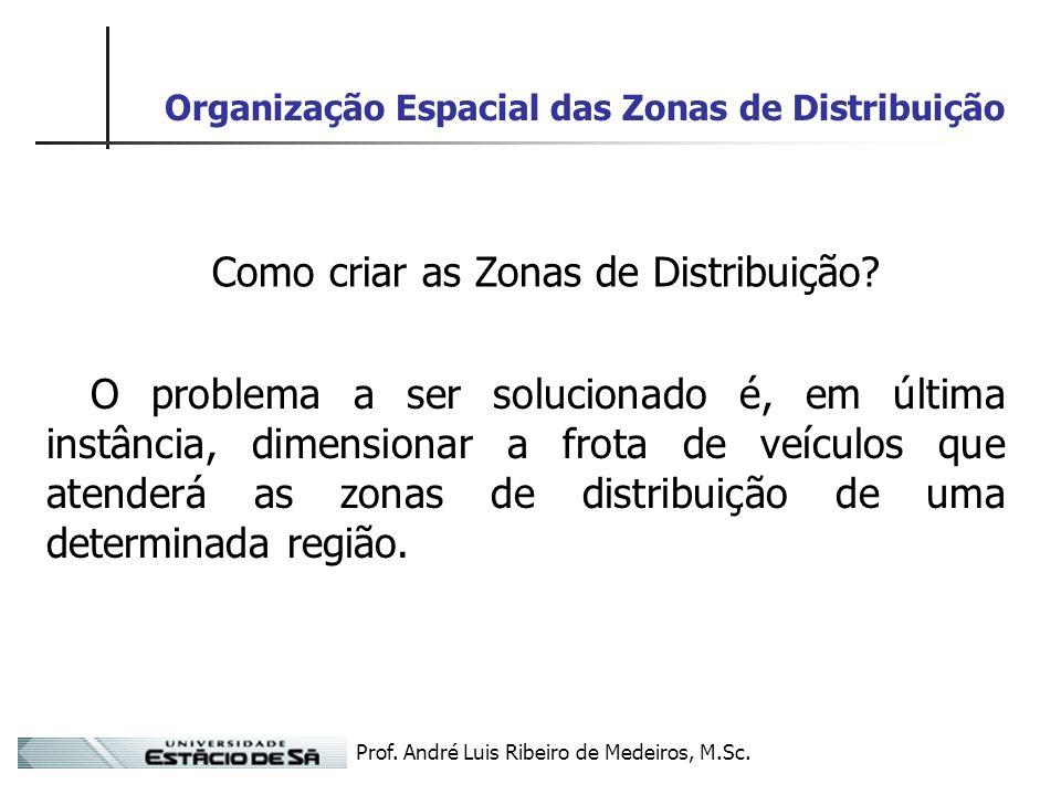 Prof. André Luis Ribeiro de Medeiros, M.Sc. Organização Espacial das Zonas de Distribuição Como criar as Zonas de Distribuição? O problema a ser soluc