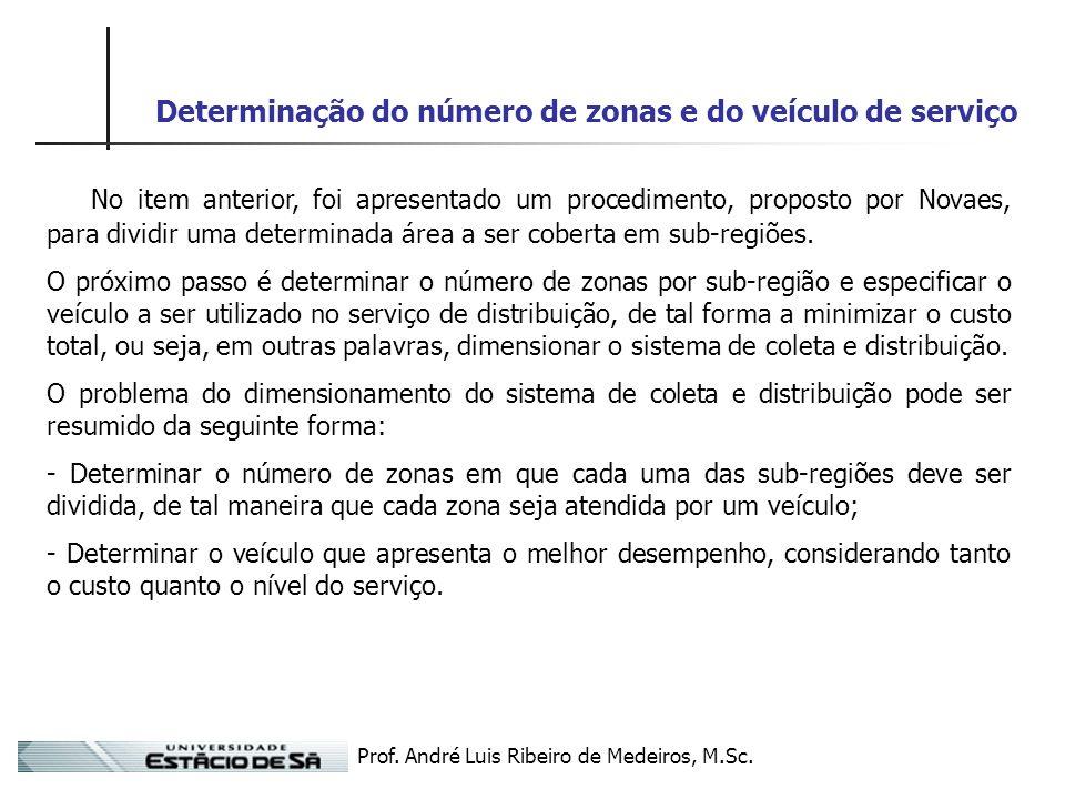 Prof. André Luis Ribeiro de Medeiros, M.Sc. Determinação do número de zonas e do veículo de serviço No item anterior, foi apresentado um procedimento,
