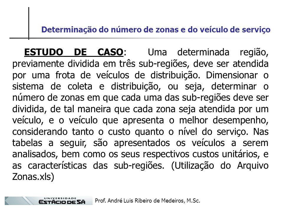 Prof. André Luis Ribeiro de Medeiros, M.Sc. Determinação do número de zonas e do veículo de serviço ESTUDO DE CASO: Uma determinada região, previament
