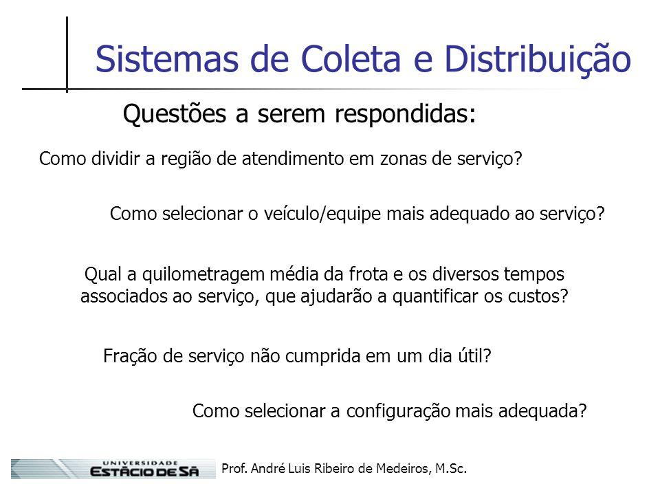 Prof. André Luis Ribeiro de Medeiros, M.Sc. Sistemas de Coleta e Distribuição Questões a serem respondidas: Como dividir a região de atendimento em zo