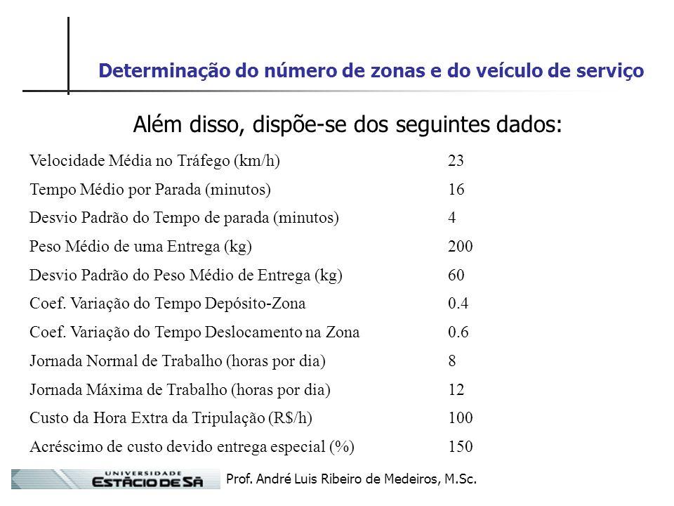 Prof. André Luis Ribeiro de Medeiros, M.Sc. Determinação do número de zonas e do veículo de serviço Além disso, dispõe-se dos seguintes dados: Velocid