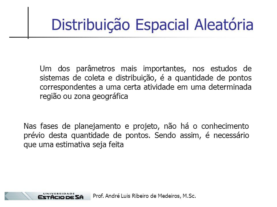 Prof. André Luis Ribeiro de Medeiros, M.Sc. Distribuição Espacial Aleatória Um dos parâmetros mais importantes, nos estudos de sistemas de coleta e di