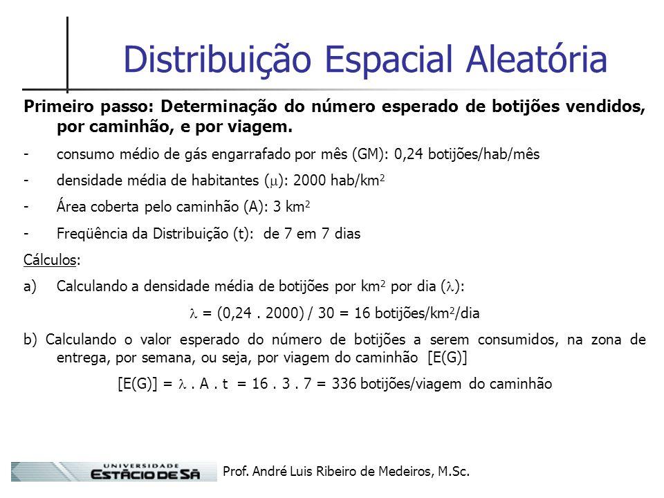 Prof. André Luis Ribeiro de Medeiros, M.Sc. Distribuição Espacial Aleatória Primeiro passo: Determinação do número esperado de botijões vendidos, por