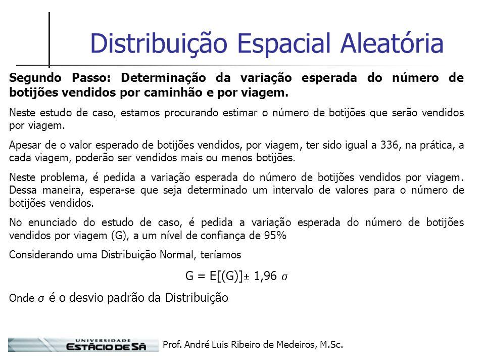 Prof. André Luis Ribeiro de Medeiros, M.Sc. Distribuição Espacial Aleatória Segundo Passo: Determinação da variação esperada do número de botijões ven