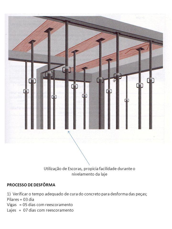 Utilização de Escoras, propicia facilidade durante o nivelamento da laje 1)Verificar o tempo adequado de cura do concreto para desforma das peças; Pil