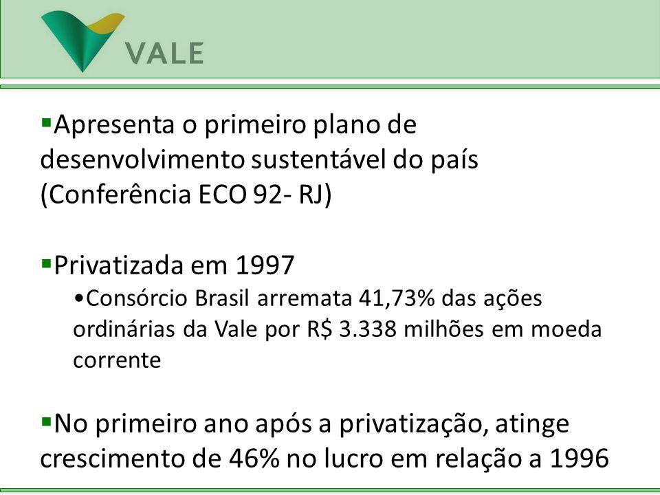 Apresenta o primeiro plano de desenvolvimento sustentável do país (Conferência ECO 92- RJ) Privatizada em 1997 Consórcio Brasil arremata 41,73% das aç