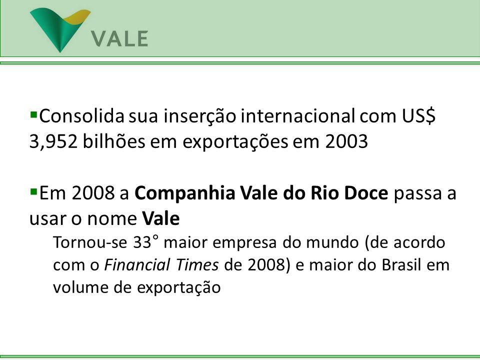 Consolida sua inserção internacional com US$ 3,952 bilhões em exportações em 2003 Em 2008 a Companhia Vale do Rio Doce passa a usar o nome Vale Tornou