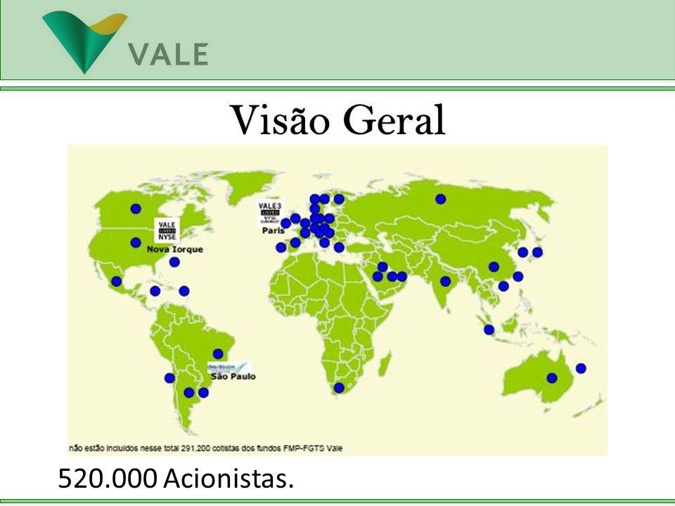 VALE é a empresa que mais gera valor para os acionistas entre as empresas produtoras de matéria prima.