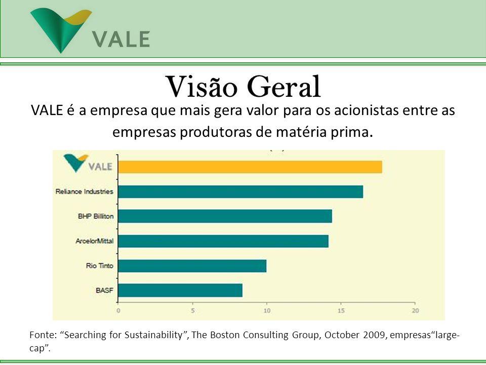 Fonte:http://200.225.83.165/vale/media/100127INIRio.pdf Produção e reservas de níquel.
