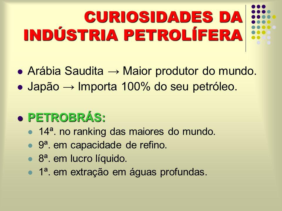 Arábia Saudita Maior produtor do mundo. Japão Importa 100% do seu petróleo. PETROBRÁS: PETROBRÁS: 14ª. no ranking das maiores do mundo. 9ª. em capacid
