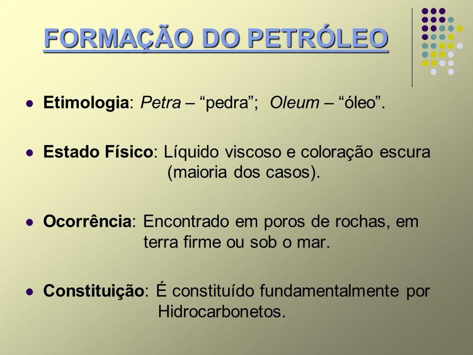 Poço Do Poço à Solo Cascalho Rocha impermeável Rocha + gás natural PETRÓLEO Refinaria EXTRAÇÃO EM TERRA