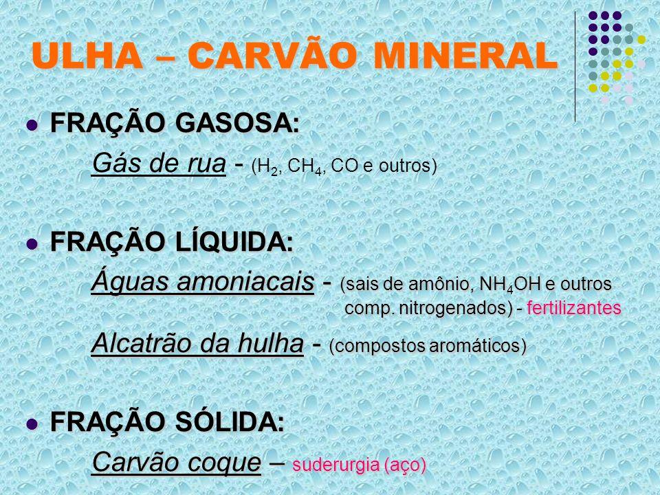 ULHA – CARVÃO MINERAL FRAÇÃO GASOSA: FRAÇÃO GASOSA: Gás de rua - (H 2, CH 4, CO e outros) FRAÇÃO LÍQUIDA: FRAÇÃO LÍQUIDA: Águas amoniacais - (sais de