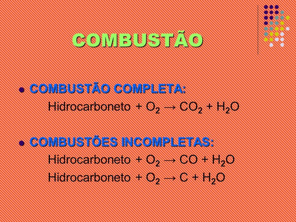 COMBUSTÃO COMBUSTÃO COMPLETA: COMBUSTÃO COMPLETA: Hidrocarboneto + O 2 CO 2 + H 2 O COMBUSTÕES INCOMPLETAS: COMBUSTÕES INCOMPLETAS: Hidrocarboneto + O
