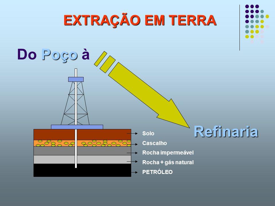 EXTRAÇÃO EM ÁGUAS PROFUNDAS Tecnologia no fundo do mar.