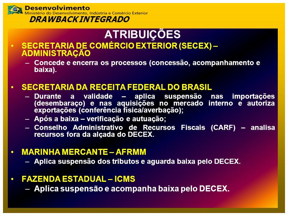 ATRIBUIÇÕES SECRETARIA DE COMÉRCIO EXTERIOR (SECEX) – ADMINISTRAÇÃO –Concede e encerra os processos (concessão, acompanhamento e baixa). SECRETARIA DA