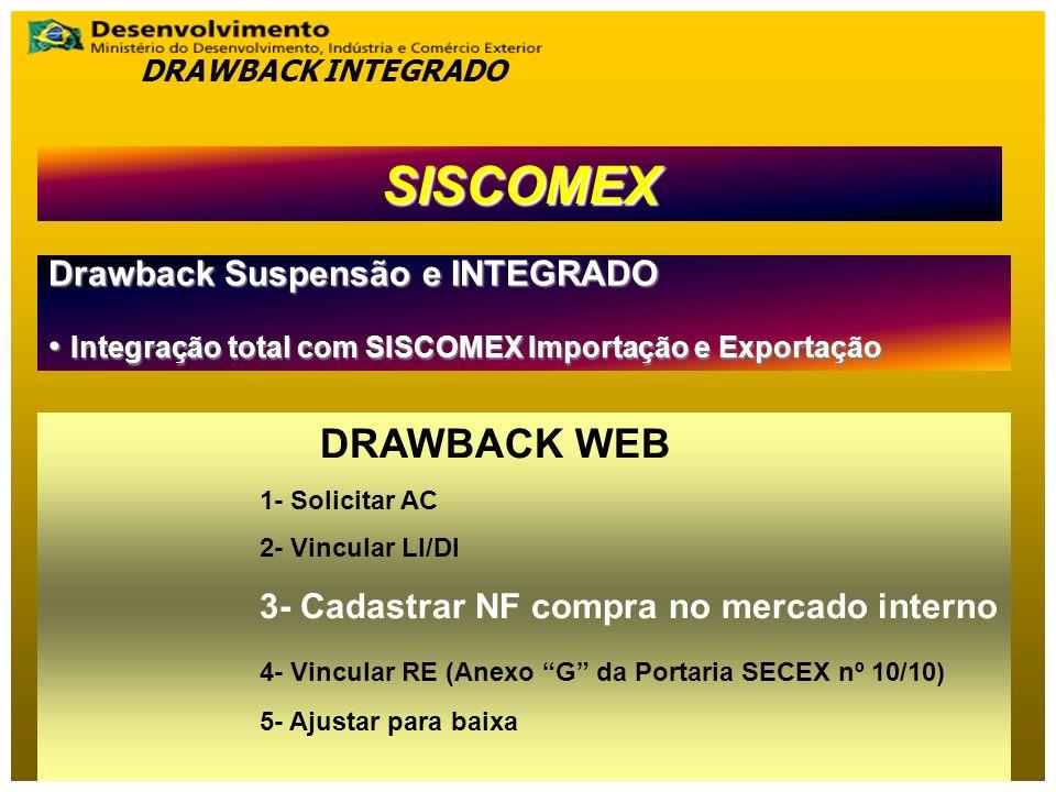 SISCOMEX Drawback Suspensão e INTEGRADO Integração total com SISCOMEX Importação e Exportação Integração total com SISCOMEX Importação e Exportação DRAWBACK WEB 1- Solicitar AC 2- Vincular LI/DI 3- Cadastrar NF compra no mercado interno 4- Vincular RE (Anexo G da Portaria SECEX nº 10/10) 5- Ajustar para baixa DRAWBACK INTEGRADO