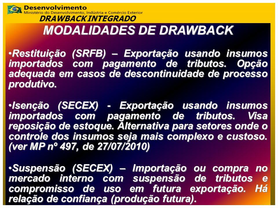 MODALIDADES DE DRAWBACK Restituição (SRFB) – Exportação usando insumos importados com pagamento de tributos. Opção adequada em casos de descontinuidad