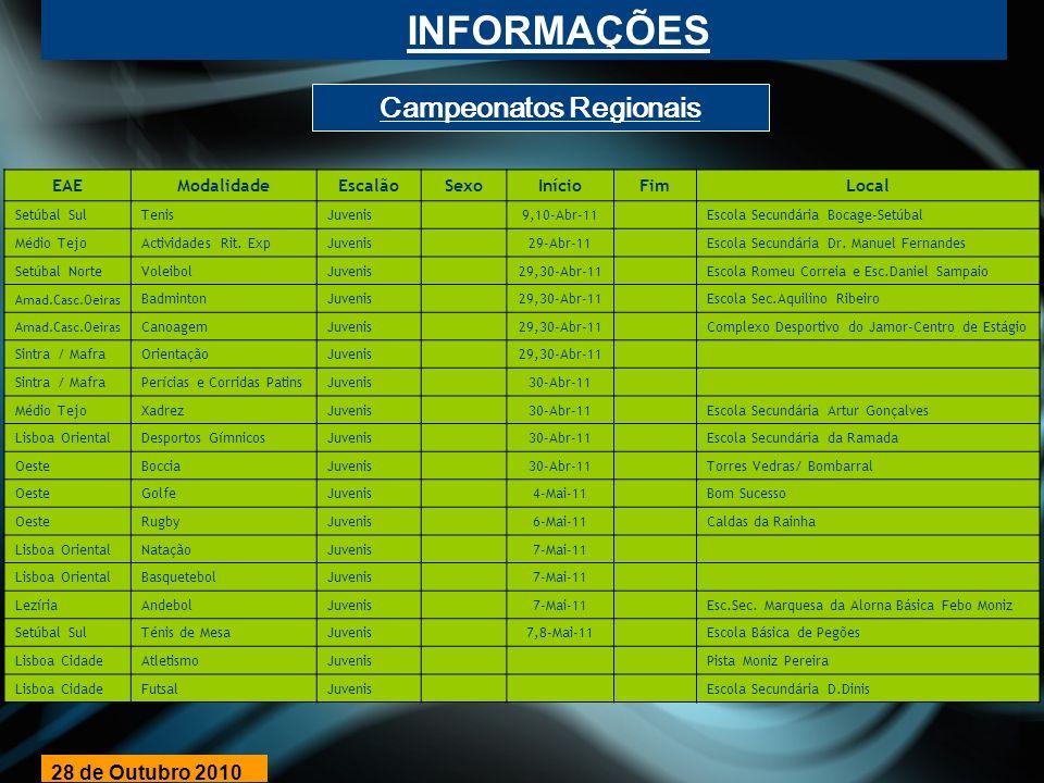 INFORMAÇÕES 28 de Outubro 2010 Campeonatos Nacionais --- ( Locais a definir ) 13,14,15 e 21,22,23 de Maio de 2011 Campeonatos Nacionais