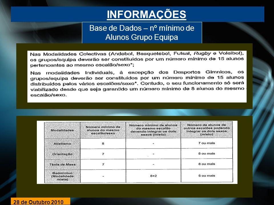 INFORMAÇÕES 28 de Outubro 2010 COORDENADORES NACIONAIS DE MODALIDADE