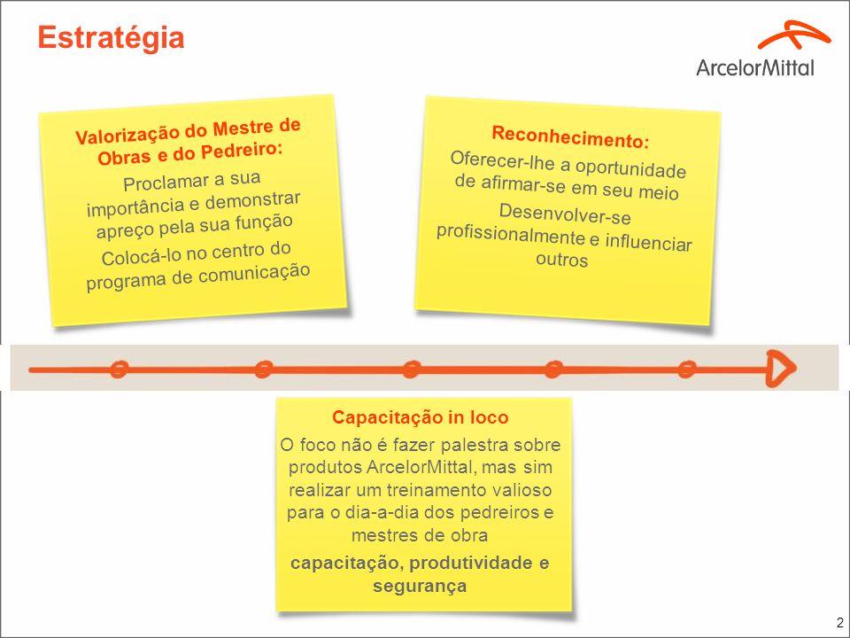 2 HISTÓRICO Valorização do Mestre de Obras e do Pedreiro: Proclamar a sua importância e demonstrar apreço pela sua função Colocá-lo no centro do progr
