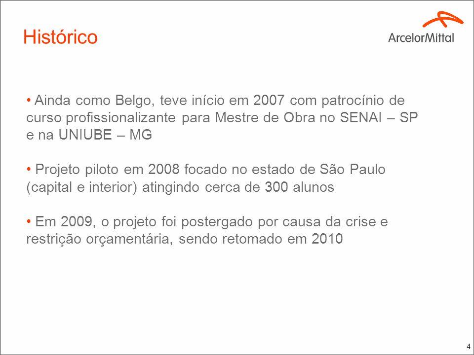 4 Ainda como Belgo, teve início em 2007 com patrocínio de curso profissionalizante para Mestre de Obra no SENAI – SP e na UNIUBE – MG Projeto piloto e
