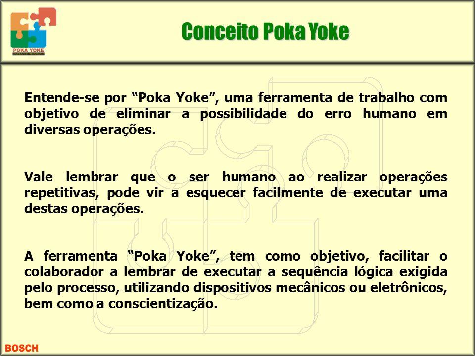 Entende-se por Poka Yoke, uma ferramenta de trabalho com objetivo de eliminar a possibilidade do erro humano em diversas operações. Vale lembrar que o