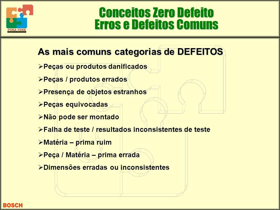 As mais comuns categorias de DEFEITOS Peças ou produtos danificados Peças / produtos errados Presença de objetos estranhos Peças equivocadas Não pode