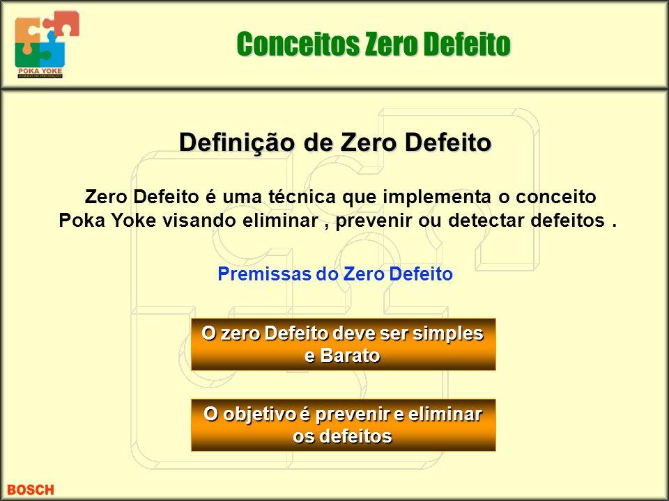 Zero Defeito é uma técnica que implementa o conceito Poka Yoke visando eliminar, prevenir ou detectar defeitos. Definição de Zero Defeito Premissas do
