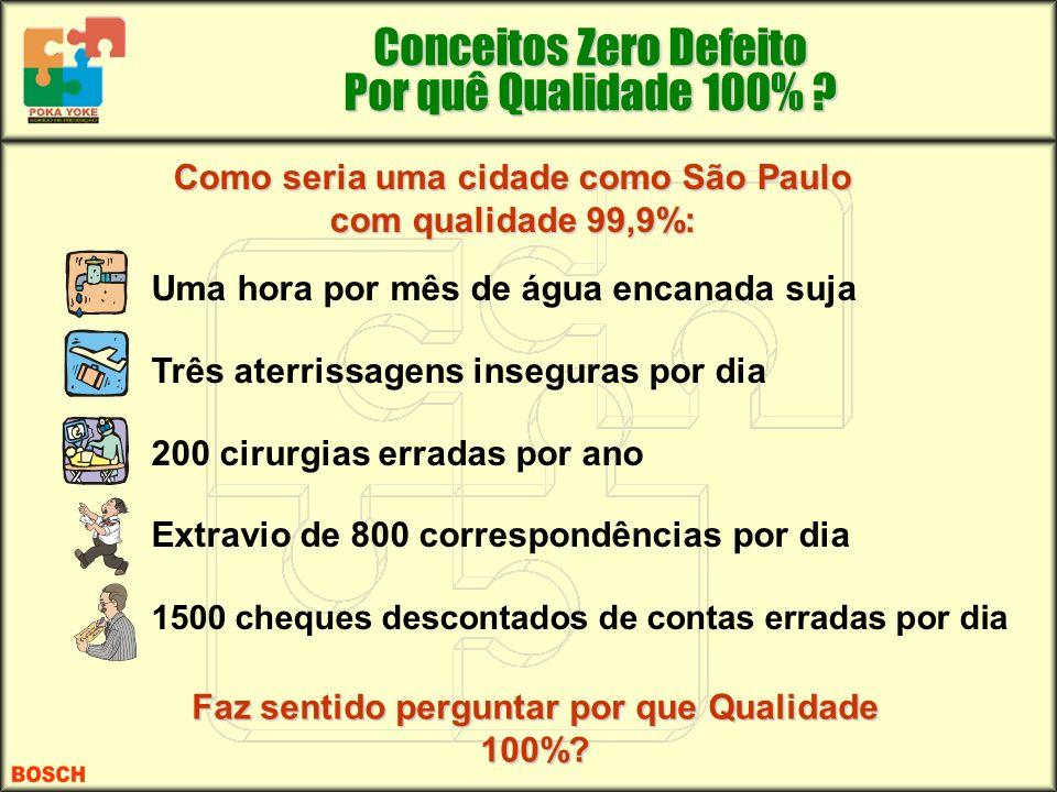 Como seria uma cidade como São Paulo com qualidade 99,9%: Uma hora por mês de água encanada suja Três aterrissagens inseguras por dia 200 cirurgias er