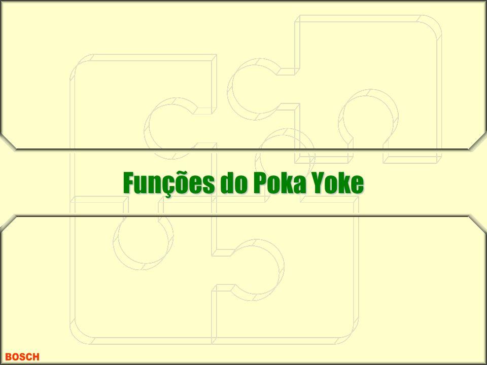 Funções do Poka Yoke