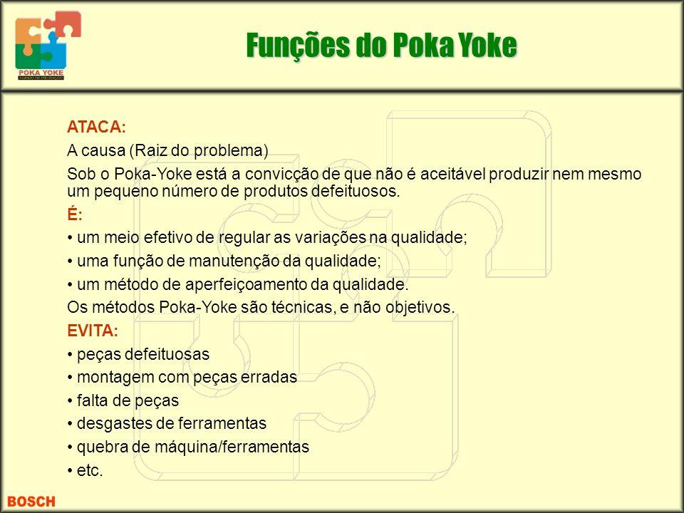 ATACA: A causa (Raiz do problema) Sob o Poka-Yoke está a convicção de que não é aceitável produzir nem mesmo um pequeno número de produtos defeituosos