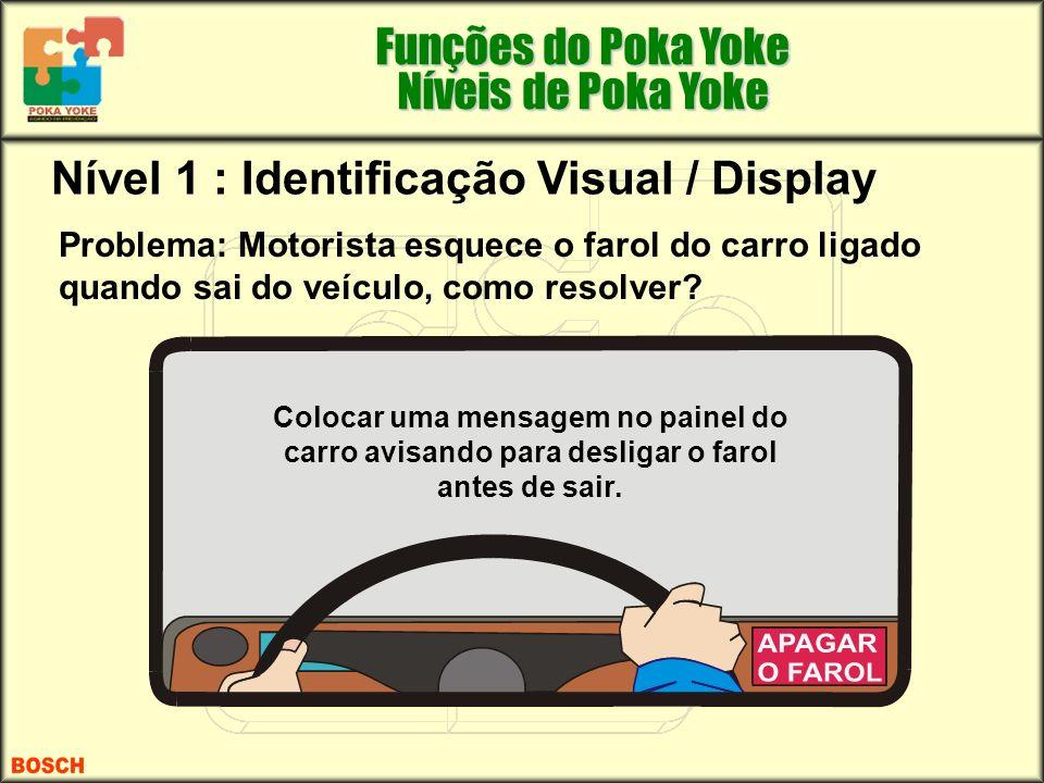 Nível 1 : Identificação Visual / Display Problema: Motorista esquece o farol do carro ligado quando sai do veículo, como resolver? Funções do Poka Yok