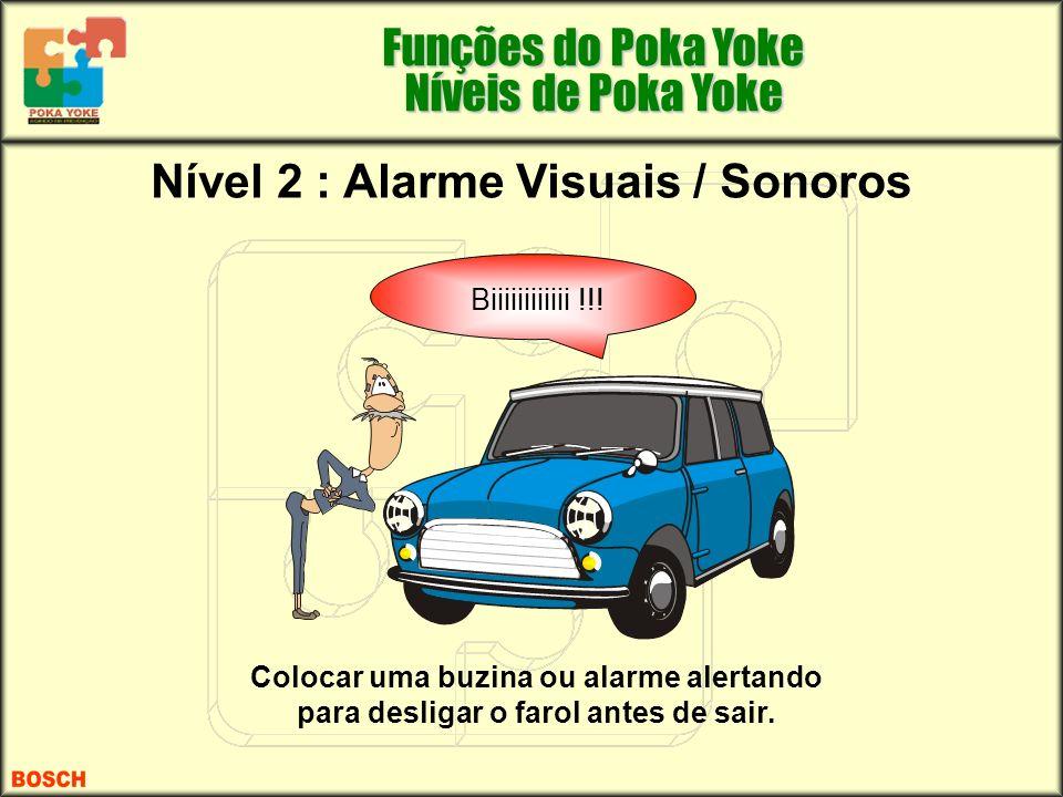 Nível 2 : Alarme Visuais / Sonoros Biiiiiiiiiiii !!! Colocar uma buzina ou alarme alertando para desligar o farol antes de sair. Funções do Poka Yoke